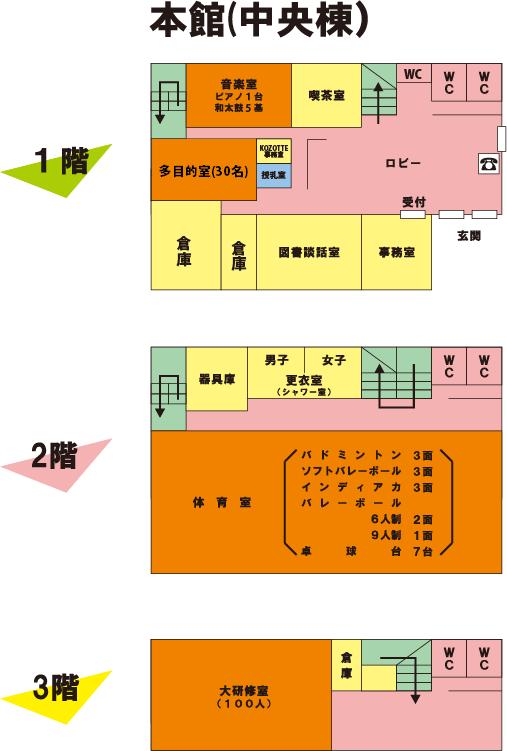 本館中央棟 案内図