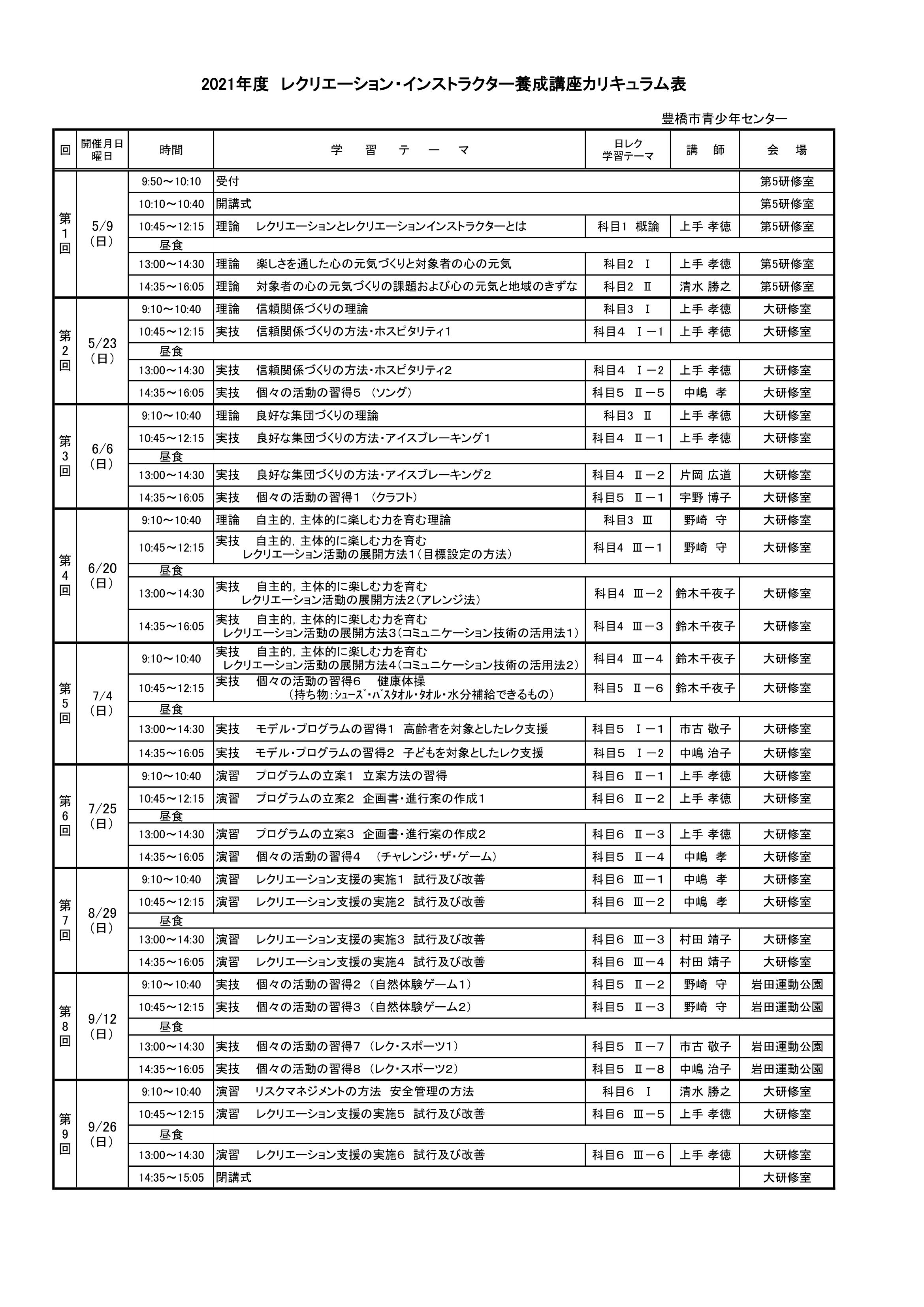 令和3年度レクリエーション・インストラクターカリキュラム